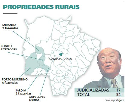 Localização das propriedades de Moon no Brasil