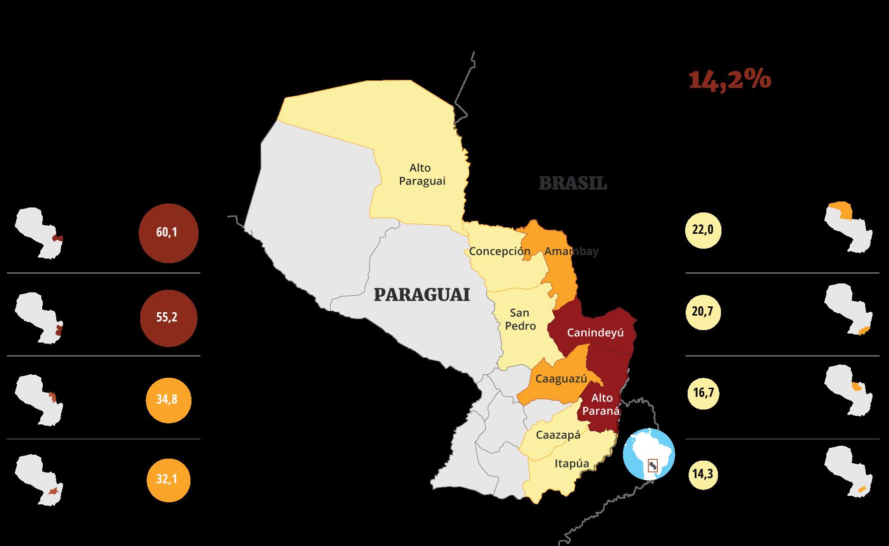 Esses são os departamentos onde eles têm maior participação no total de títulos de terras