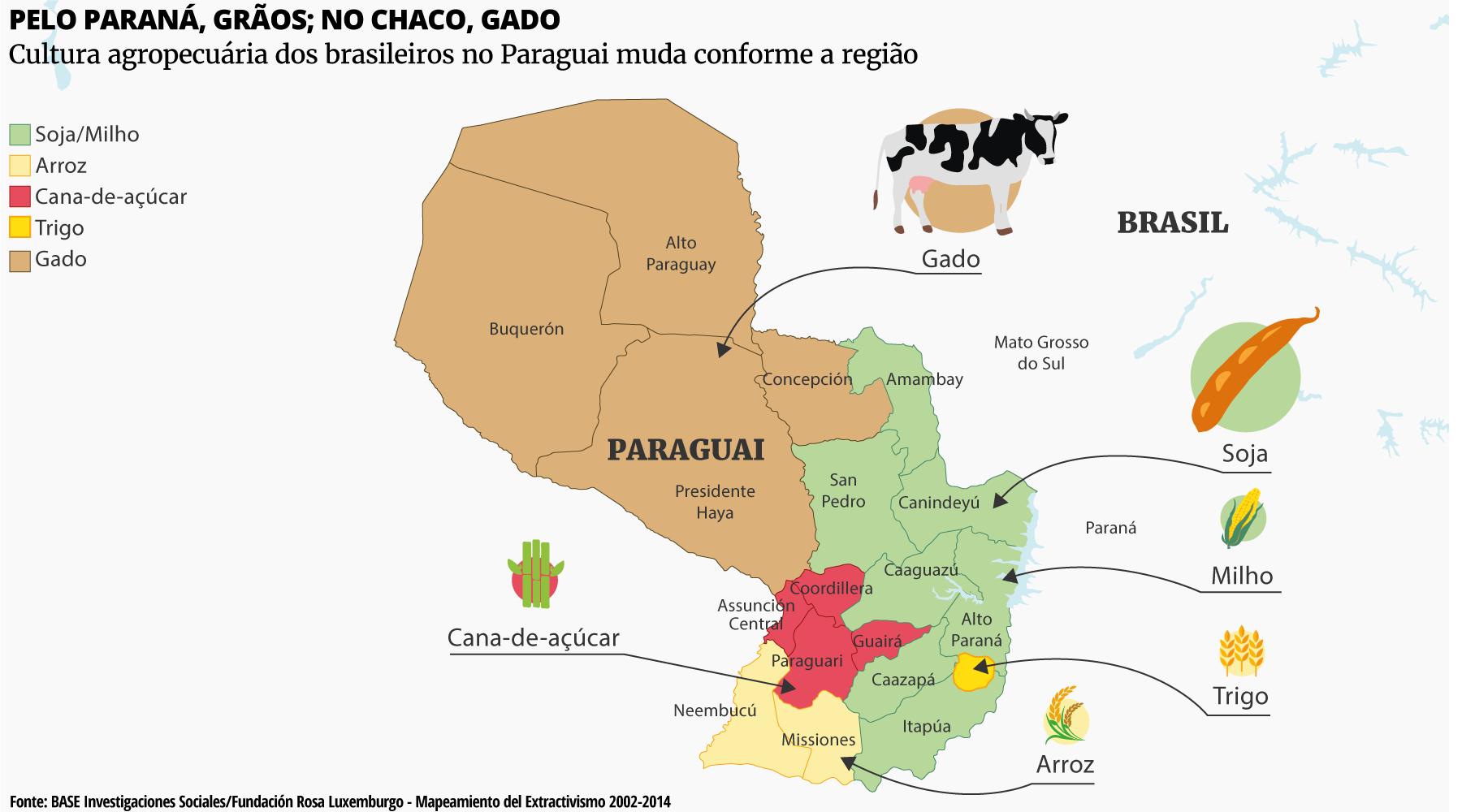 Cultura agropecuária dos brasileiros no Paraguai muda conforme a região
