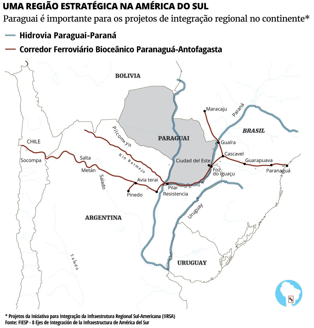 Paraguai é importante para os projetos de integração regional no continente